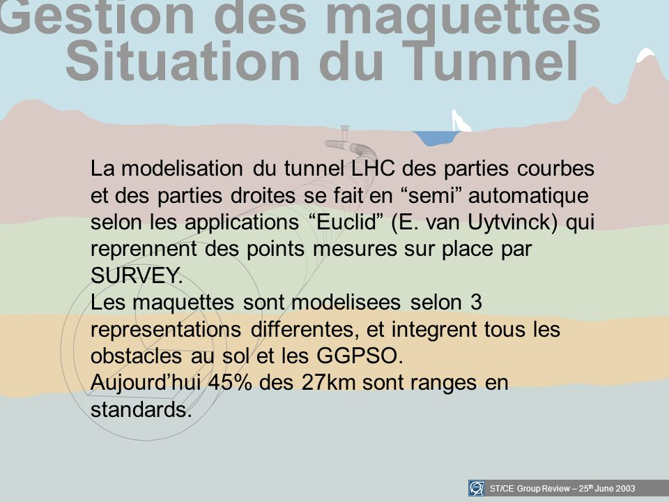 ST/CE Group Review – 25 th June 2003 Gestion des maquettes Situation du Tunnel La modelisation du tunnel LHC des parties courbes et des parties droites se fait en semi automatique selon les applications Euclid (E.