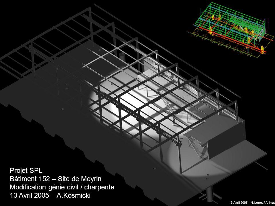 Projet SPL Bâtiment 152 – Site de Meyrin Modification génie civil / charpente 13 Avril 2005 – A.Kosmicki 13 Avril 2005 – N. Lopez / A. Kosmicki