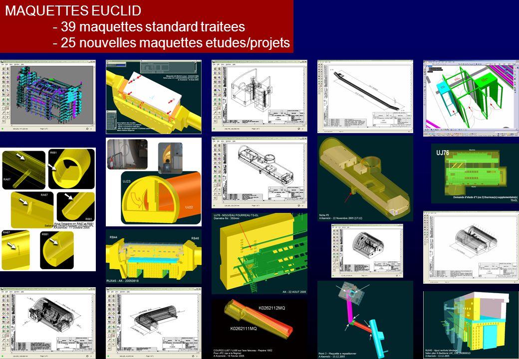 TRAVAUX - Blockhouses P5 - Portes CNGS - Blindages RUX65 - Armatures