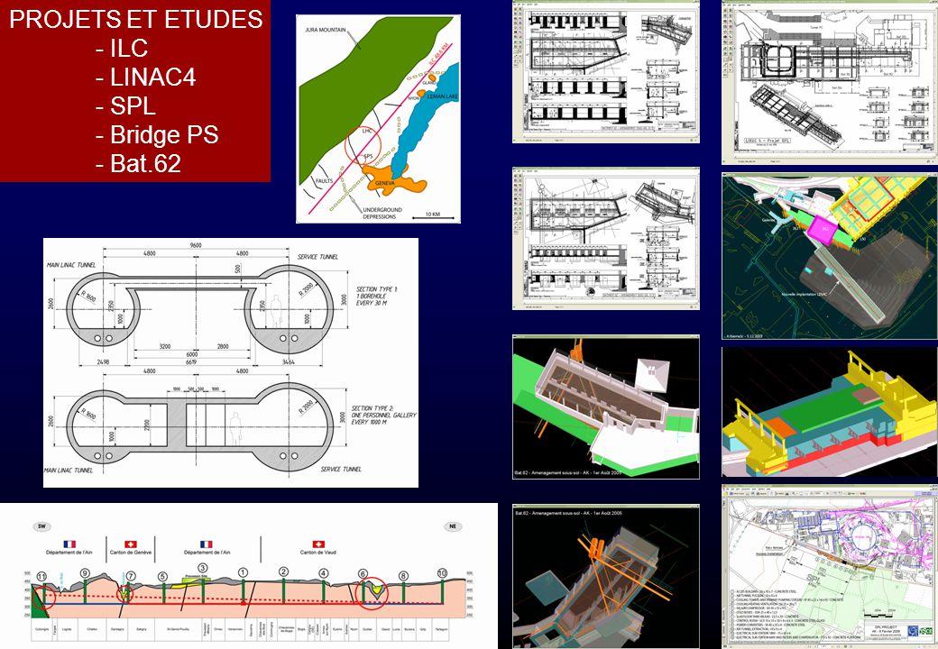 PROJETS ET ETUDES - ILC - LINAC4 - SPL - Bridge PS - Bat.62