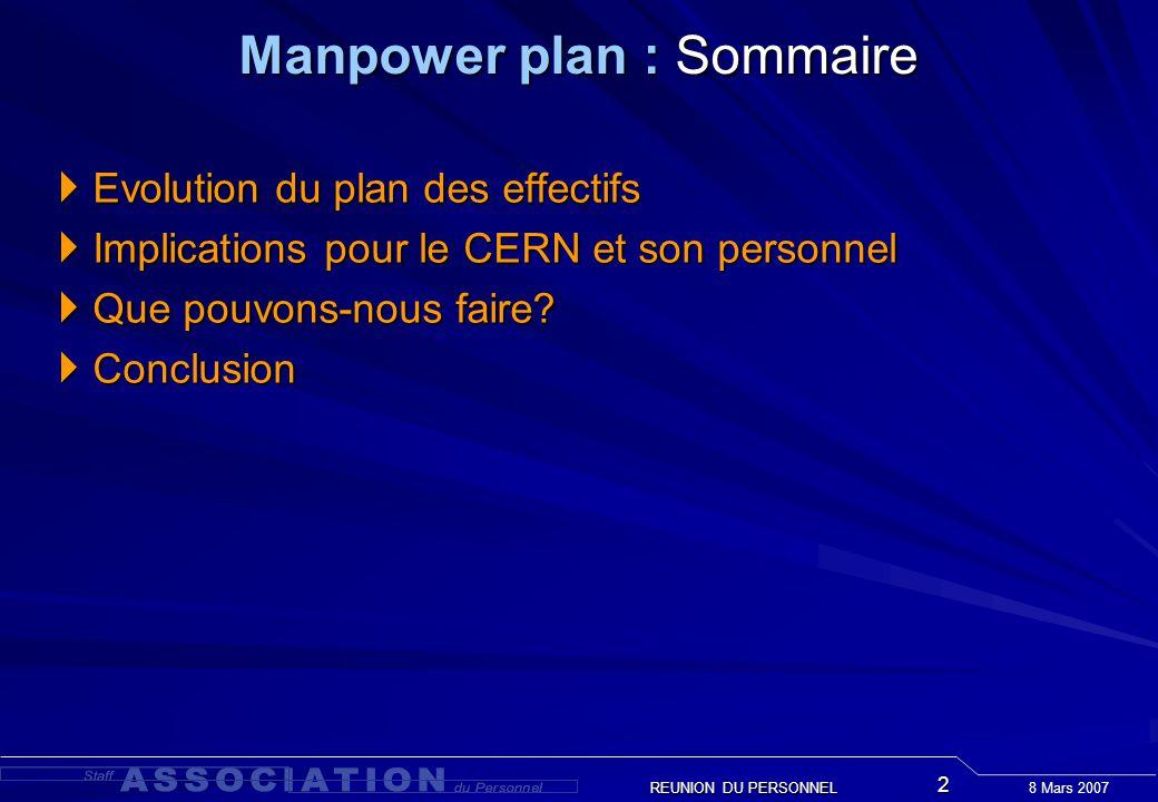 8 Mars 2007 REUNION DU PERSONNEL 2 Manpower plan : Sommaire Evolution du plan des effectifs Evolution du plan des effectifs Implications pour le CERN et son personnel Implications pour le CERN et son personnel Que pouvons-nous faire.