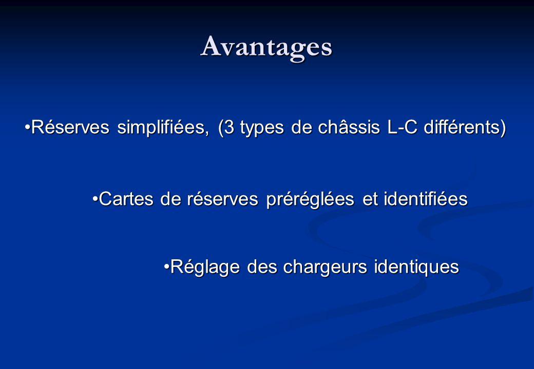 Avantages Cartes de réserves préréglées et identifiéesCartes de réserves préréglées et identifiées Réserves simplifiées, (3 types de châssis L-C différents)Réserves simplifiées, (3 types de châssis L-C différents) Réglage des chargeurs identiquesRéglage des chargeurs identiques