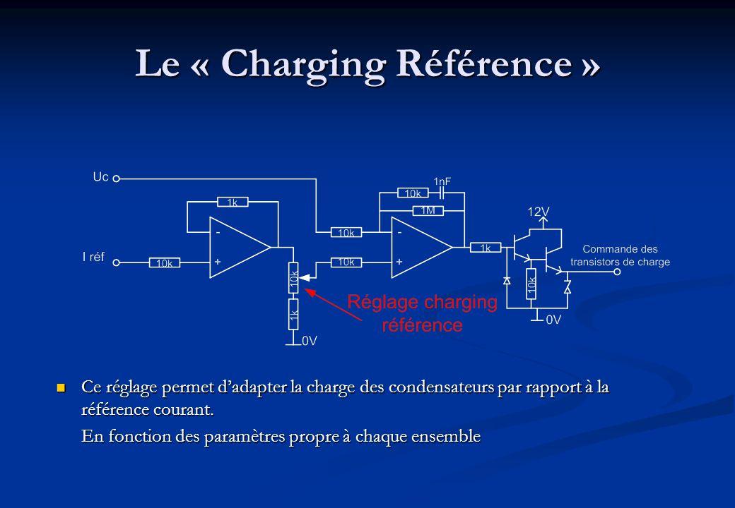 Le « Charging Référence » Ce réglage permet dadapter la charge des condensateurs par rapport à la référence courant.