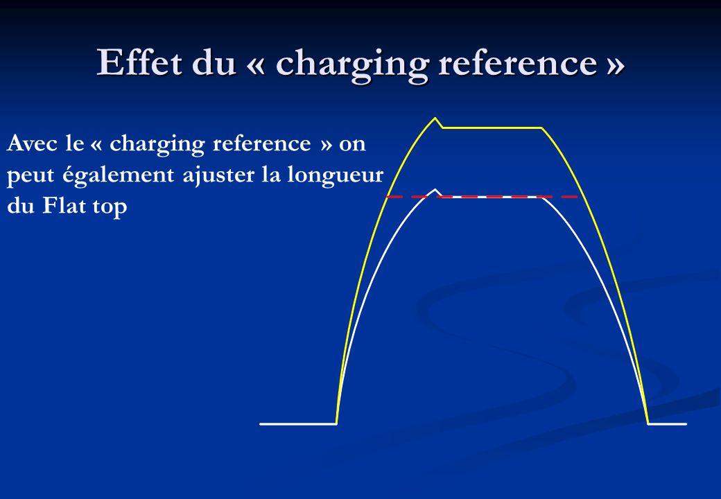 Effet du « charging reference » Avec le « charging reference » on peut également ajuster la longueur du Flat top