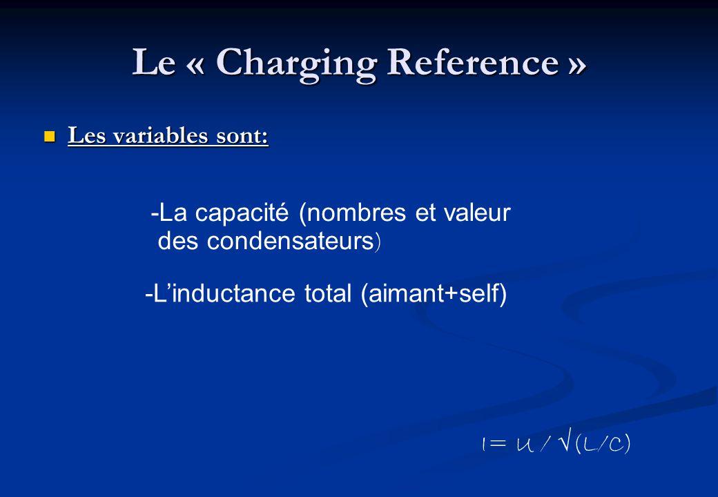 Le « Charging Reference » Les variables sont: Les variables sont: -La capacité (nombres et valeur des condensateurs ) -Linductance total (aimant+self) I= U / (L/C)