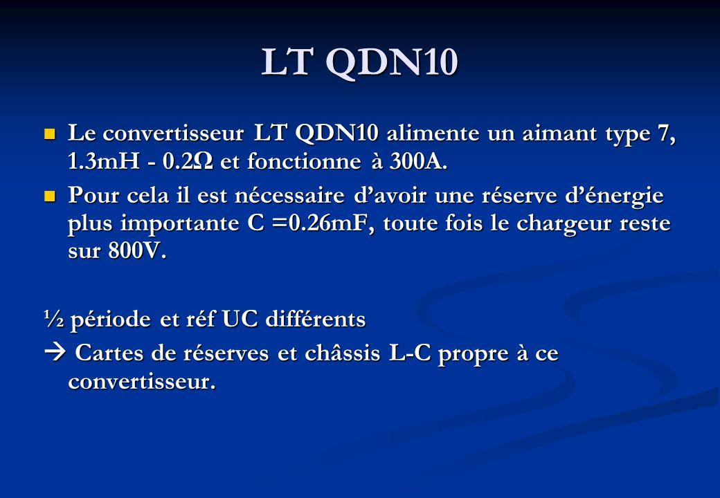 LT QDN10 Le convertisseur LT QDN10 alimente un aimant type 7, 1.3mH - 0.2 et fonctionne à 300A.