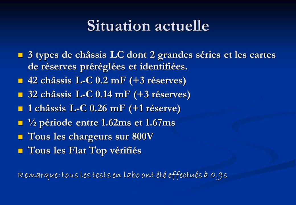 Situation actuelle 3 types de châssis LC dont 2 grandes séries et les cartes de réserves préréglées et identifiées.