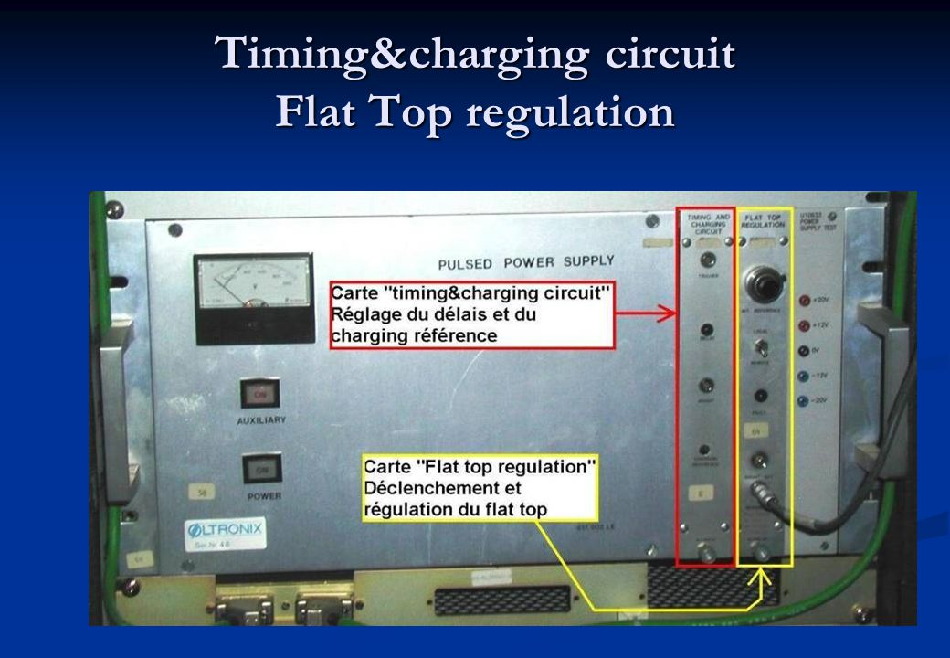 Timing&charging circuit Flat Top regulation