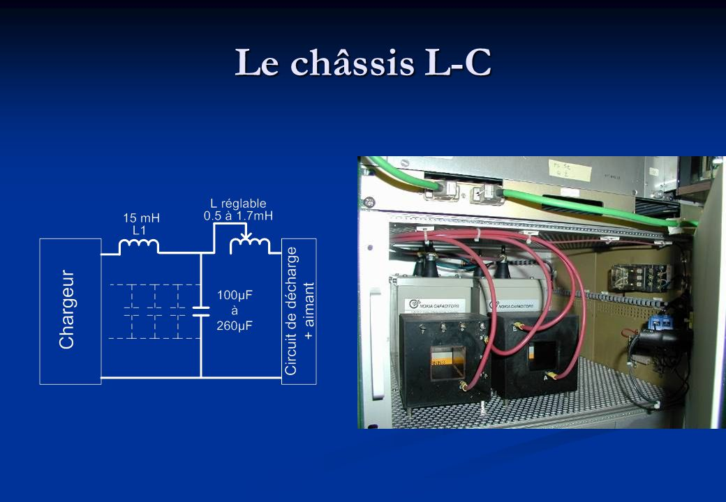 Courant dans la charge RB0 Start -1,5ms FT=300 µs Passage du Faisceau 150 µs