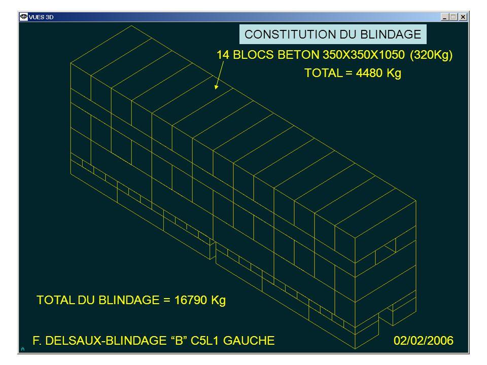 F. DELSAUX-BLINDAGE B C5L1 GAUCHE02/02/2006 14 BLOCS BETON 350X350X1050 (320Kg) TOTAL DU BLINDAGE = 16790 Kg TOTAL = 4480 Kg CONSTITUTION DU BLINDAGE