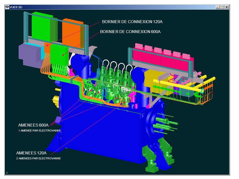 TRANSFO.7,5KA CRYO. VALVES BOX RESERVATION POUR FILS ELEC.