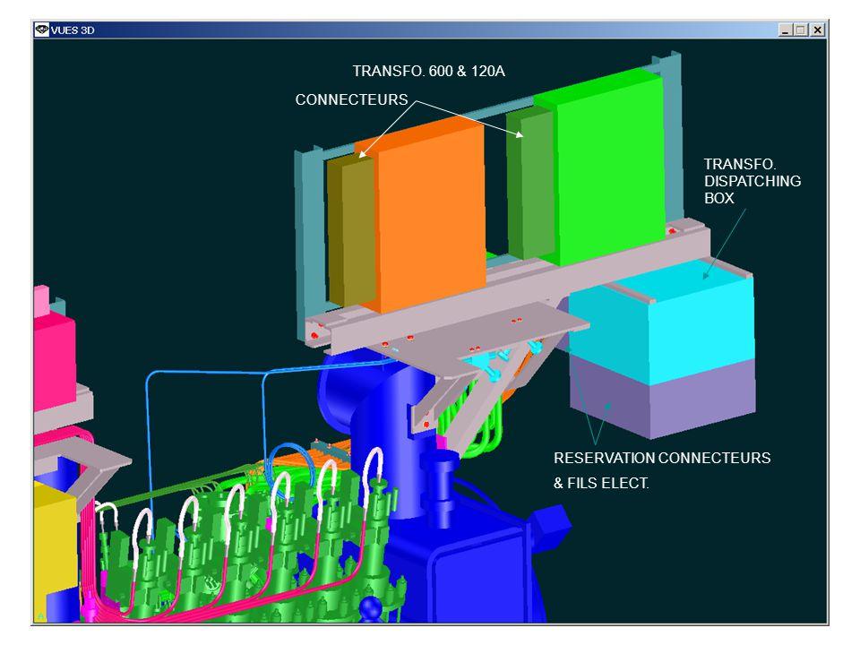 TRANSFO. 600 & 120A TRANSFO. DISPATCHING BOX CONNECTEURS RESERVATION CONNECTEURS & FILS ELECT.