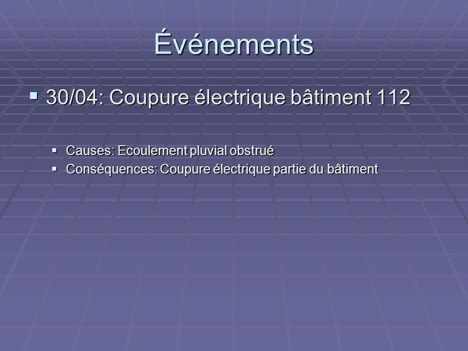 21/04: Perturbation électrique (zone Booster) Perturbation EDF 400kV Défaut monophasé pendant 60 ms.