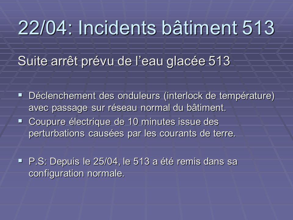 22/04: Incidents bâtiment 513 Suite arrêt prévu de leau glacée 513 Déclenchement des onduleurs (interlock de température) avec passage sur réseau normal du bâtiment.
