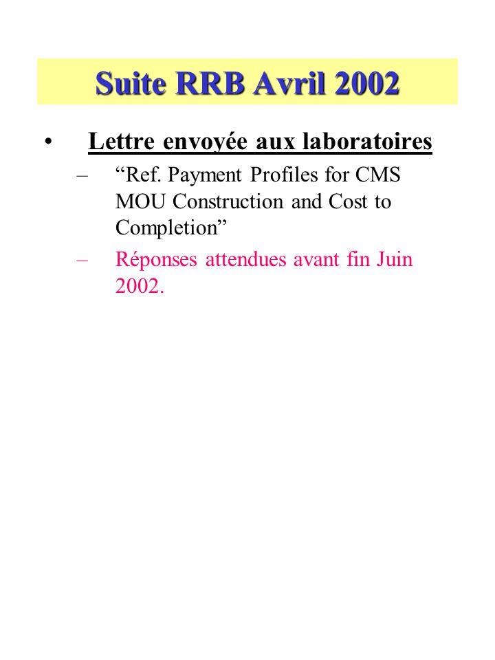 Suite RRB Avril 2002 Lettre envoyée aux laboratoires –Ref.