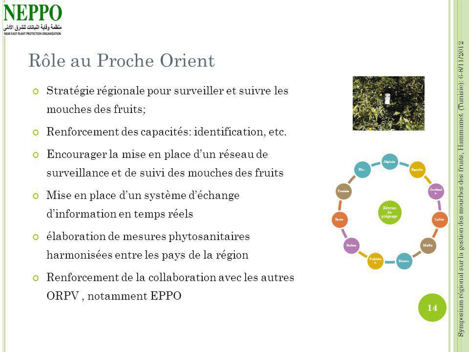 Symposium régional sur la gestion des mouches des fruits, Hammamet (Tunisie): 6-8/11/2012 Réseau de piégeage AlgérieEgypte Jordani e LybieMalteMaroc P