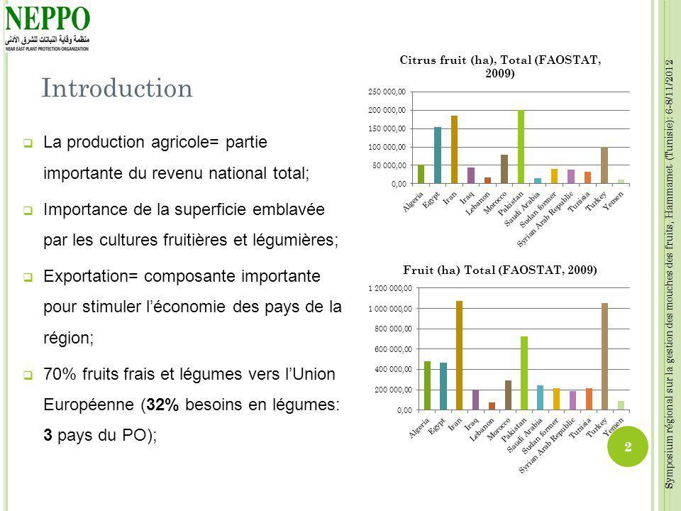 Symposium régional sur la gestion des mouches des fruits, Hammamet (Tunisie): 6-8/11/2012 Introduction La production agricole= partie importante du re