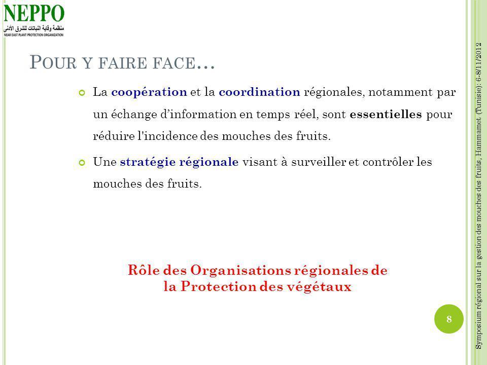 Symposium régional sur la gestion des mouches des fruits, Hammamet (Tunisie): 6-8/11/2012 P OUR Y FAIRE FACE … La coopération et la coordination régio