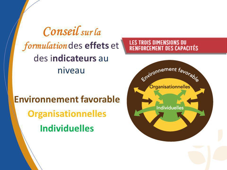 Conseil sur la formulation des effets et des indicateurs au niveau Environnement favorable Organisationnelles Individuelles