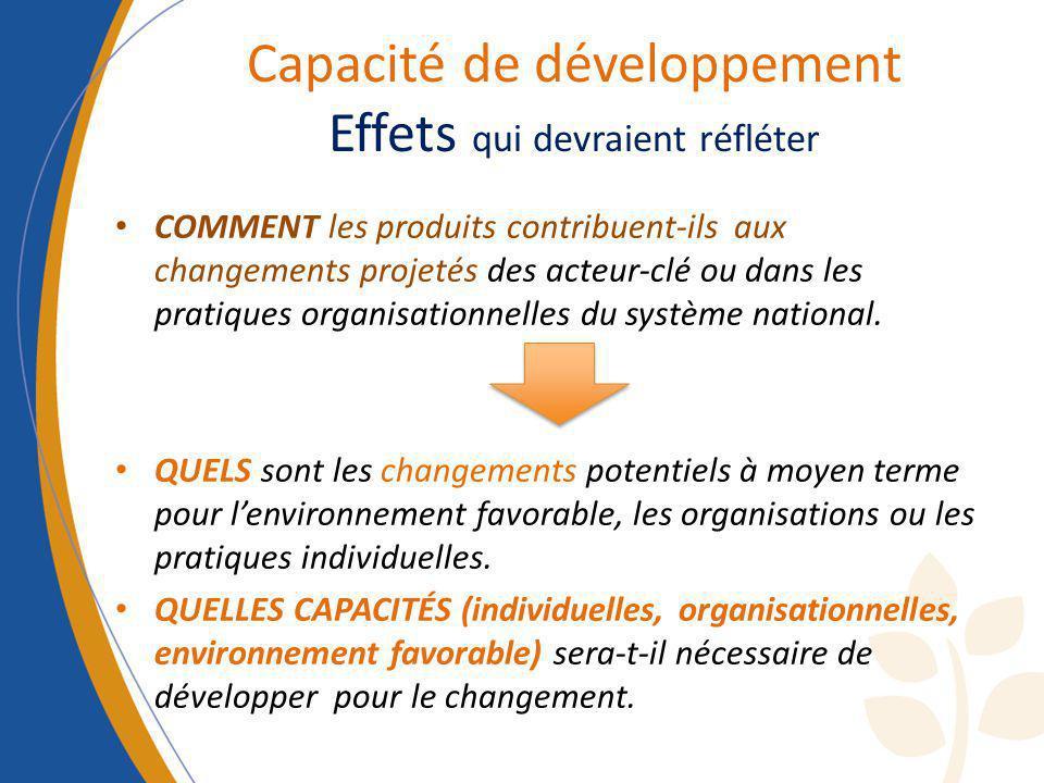 Capacité de développement Effets qui devraient réfléter COMMENT les produits contribuent-ils aux changements projetés des acteur-clé ou dans les prati
