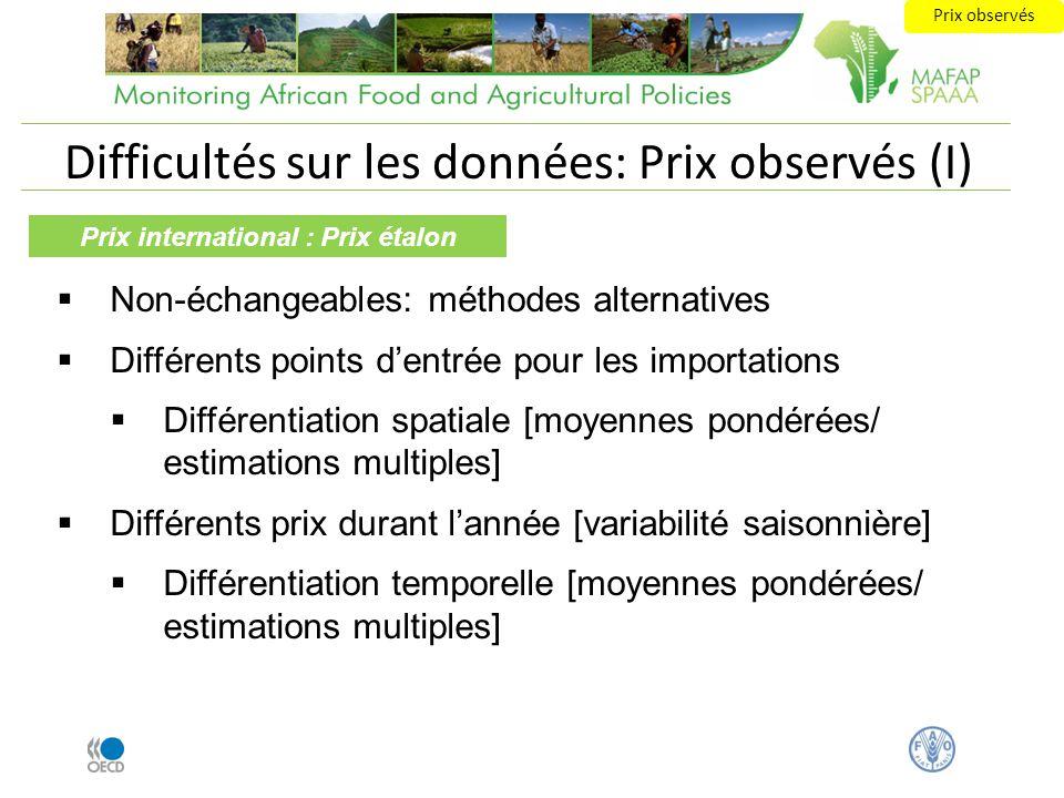Difficultés sur les données: Prix observés (I) Non-échangeables: méthodes alternatives Différents points dentrée pour les importations Différentiation