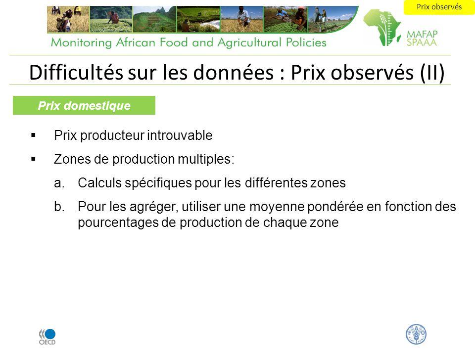 Difficultés sur les données : Prix observés (II) Prix domestique Prix producteur introuvable Zones de production multiples: a.Calculs spécifiques pour