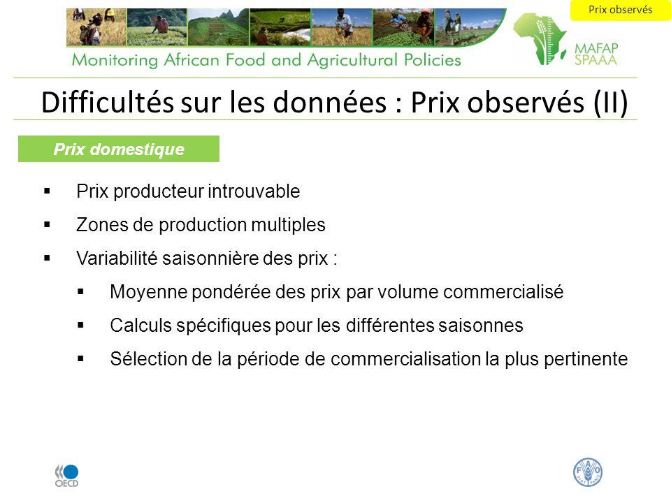Difficultés sur les données : Prix observés (II) Prix domestique Prix producteur introuvable Zones de production multiples Variabilité saisonnière des