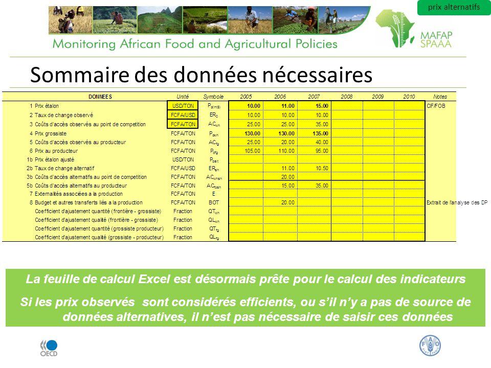 Sommaire des données nécessaires prix alternatifs La feuille de calcul Excel est désormais prête pour le calcul des indicateurs Si les prix observés s