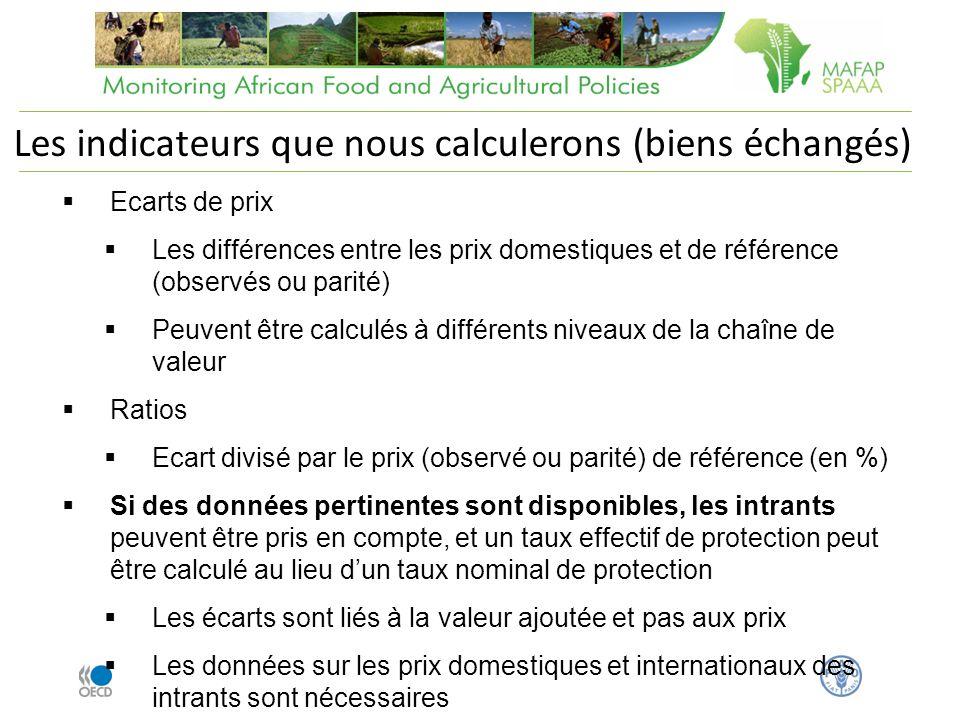 Les indicateurs que nous calculerons (biens échangés) Ecarts de prix Les différences entre les prix domestiques et de référence (observés ou parité) P