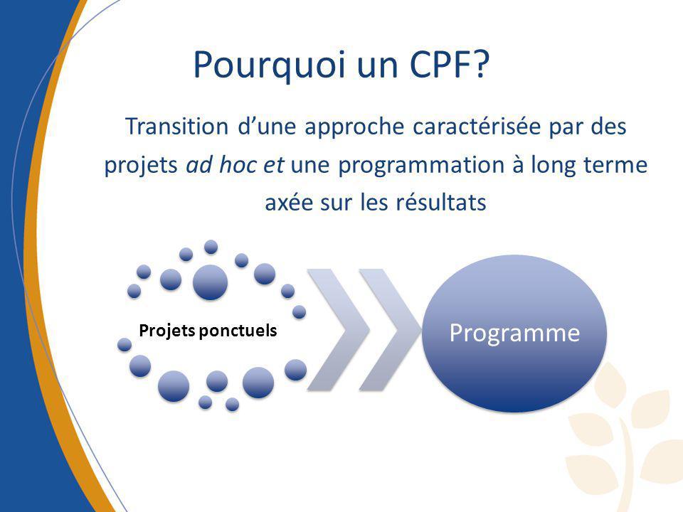 Pourquoi un CPF? Transition dune approche caractérisée par des projets ad hoc et une programmation à long terme axée sur les résultats Programme Proje