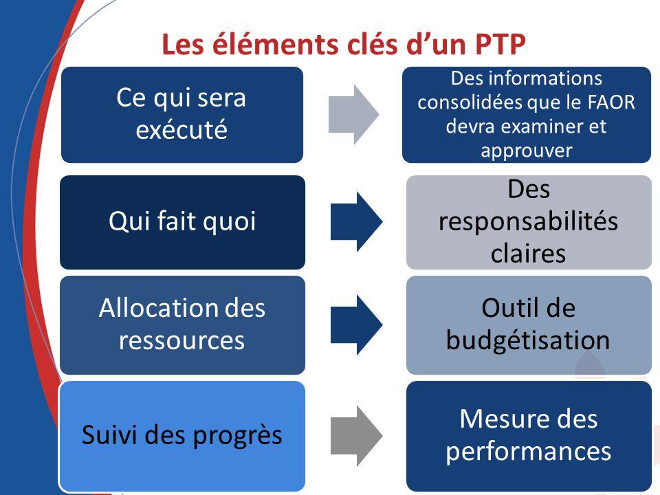 Les éléments clés dun PTP Ce qui sera exécuté Des informations consolidées que le FAOR devra examiner et approuver Qui fait quoi Des responsabilités c