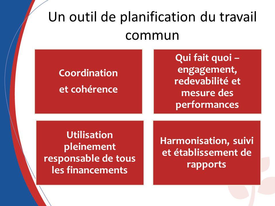 Un outil de planification du travail commun Coordination et cohérence Qui fait quoi – engagement, redevabilité et mesure des performances Utilisation