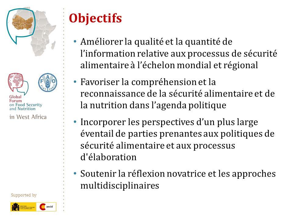 Supported by Objectifs Améliorer la qualité et la quantité de linformation relative aux processus de sécurité alimentaire à léchelon mondial et régional Favoriser la compréhension et la reconnaissance de la sécurité alimentaire et de la nutrition dans lagenda politique Incorporer les perspectives dun plus large éventail de parties prenantes aux politiques de sécurité alimentaire et aux processus d élaboration Soutenir la réflexion novatrice et les approches multidisciplinaires