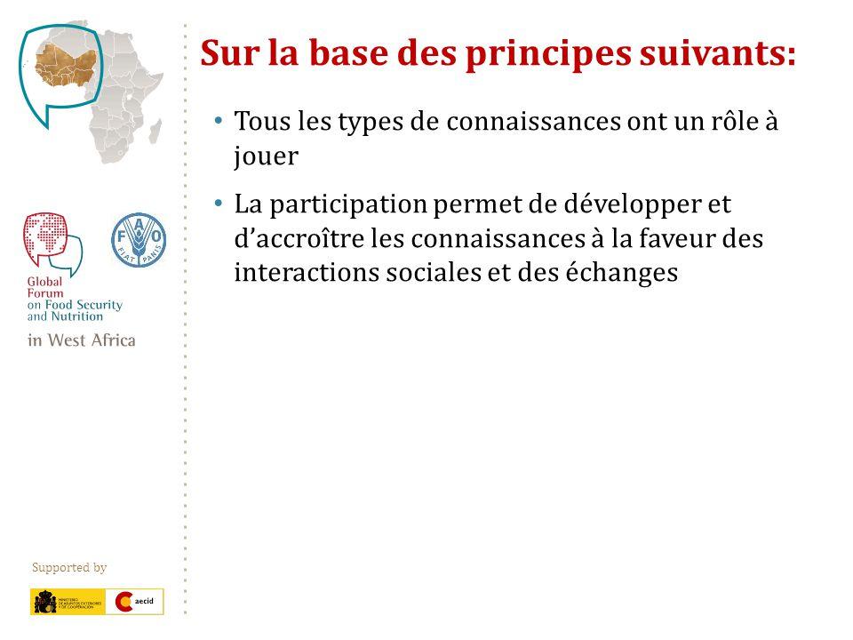 Supported by Sur la base des principes suivants: Tous les types de connaissances ont un rôle à jouer La participation permet de développer et daccroître les connaissances à la faveur des interactions sociales et des échanges