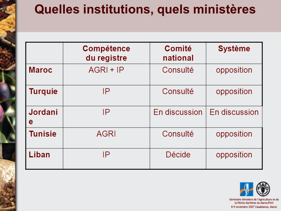 Quelles institutions, quels ministères Compétence du registre Comité national Système MarocAGRI + IPConsultéopposition TurquieIPConsultéopposition Jordani e IPEn discussion TunisieAGRIConsultéopposition LibanIPDécideopposition