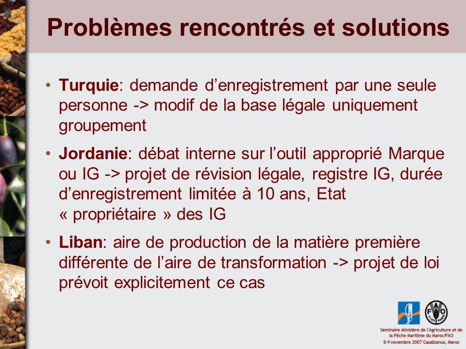 Problèmes rencontrés et solutions Tunisie: cahier des charges type par groupe de produit Maroc: rôle du secteur public dans la mobilisation des producteurs, construction de la qualité Turquie: 252 demandes pendantes, succès!!