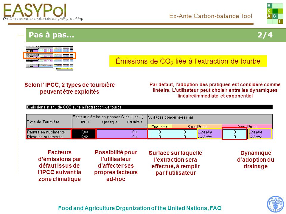On-line resource materials for policy making Ex-Ante Carbon-balance Tool Food and Agriculture Organization of the United Nations, FAO Pas à pas...2/4