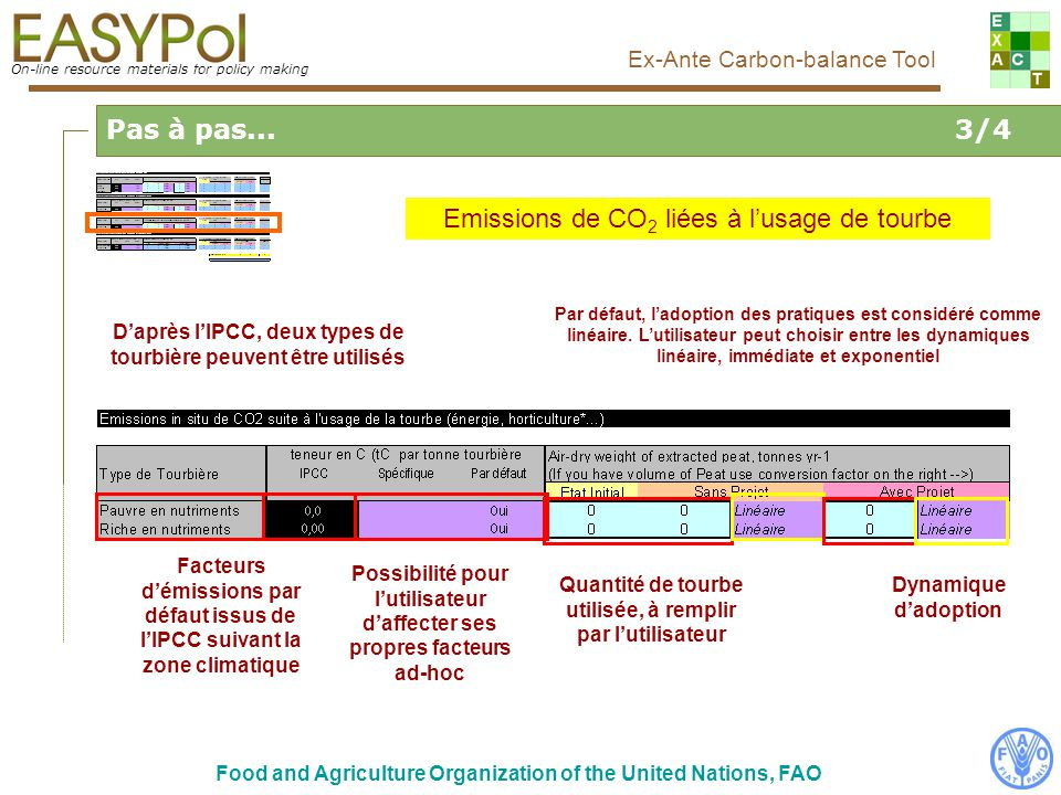 On-line resource materials for policy making Ex-Ante Carbon-balance Tool Food and Agriculture Organization of the United Nations, FAO Emissions de CO