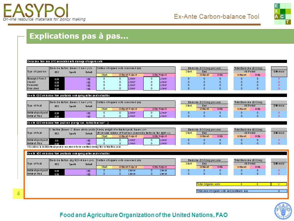 On-line resource materials for policy making Ex-Ante Carbon-balance Tool Food and Agriculture Organization of the United Nations, FAO Explications pas