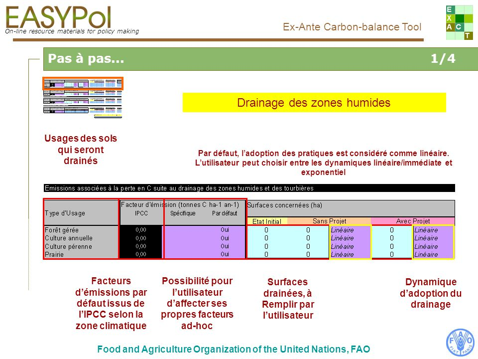 On-line resource materials for policy making Ex-Ante Carbon-balance Tool Food and Agriculture Organization of the United Nations, FAO How filling it...Maintenant, que tu connais tout sur le module Zones humides et tourbières...