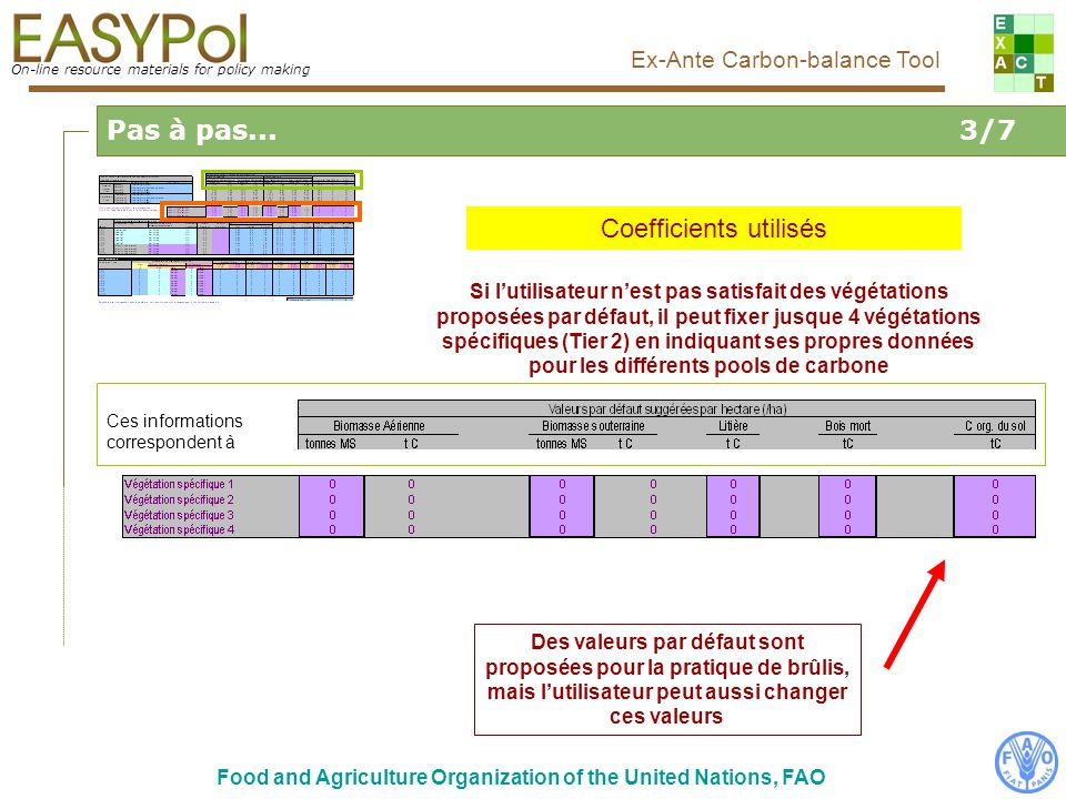 On-line resource materials for policy making Ex-Ante Carbon-balance Tool Food and Agriculture Organization of the United Nations, FAO Ces informations