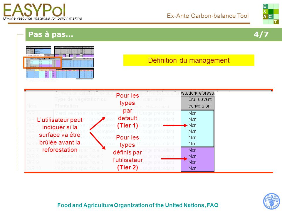 On-line resource materials for policy making Ex-Ante Carbon-balance Tool Food and Agriculture Organization of the United Nations, FAO Lutilisateur peu