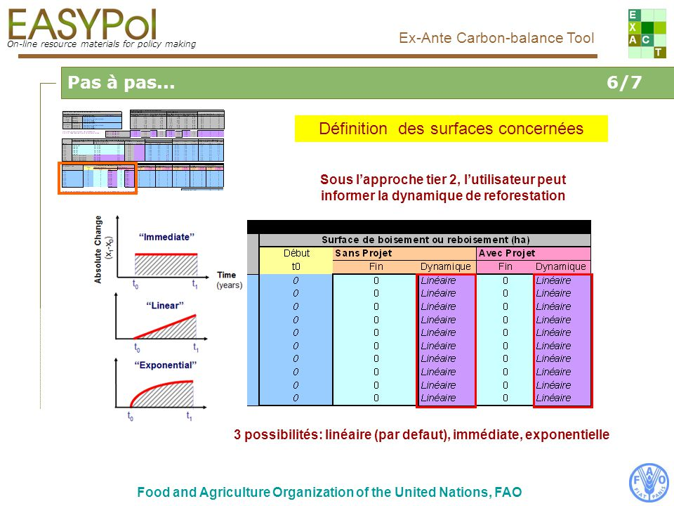 On-line resource materials for policy making Ex-Ante Carbon-balance Tool Food and Agriculture Organization of the United Nations, FAO Sous lapproche t