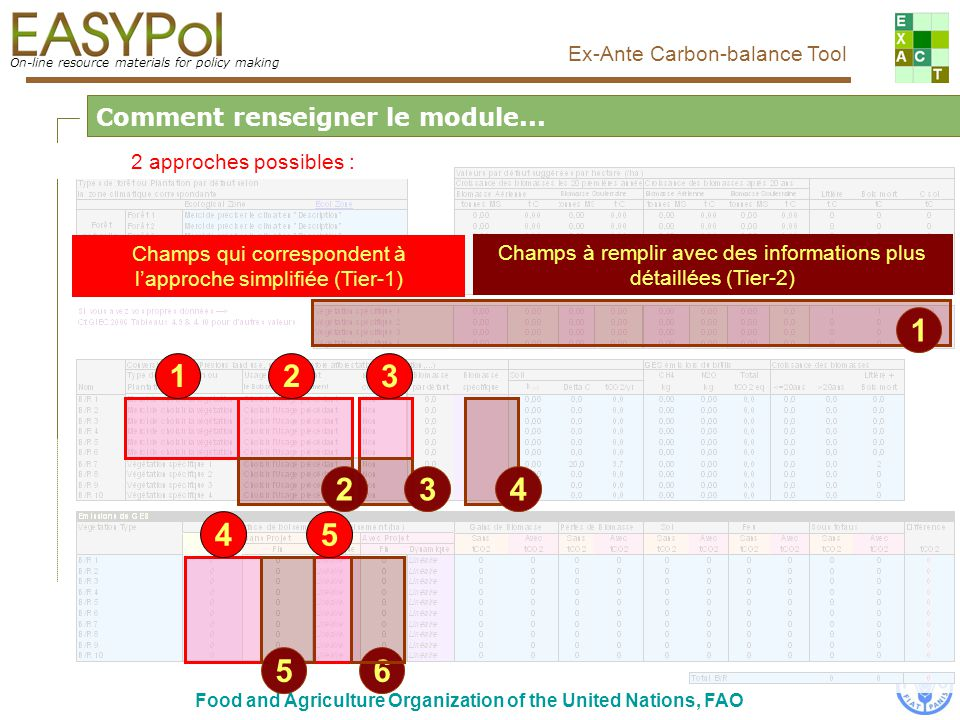 On-line resource materials for policy making Ex-Ante Carbon-balance Tool Food and Agriculture Organization of the United Nations, FAO Comment renseign