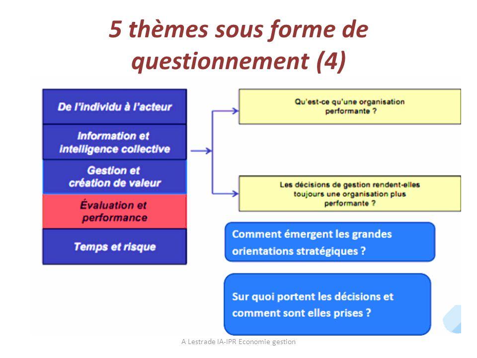 5 thèmes sous forme de questionnement (4) A Lestrade IA-IPR Economie gestion