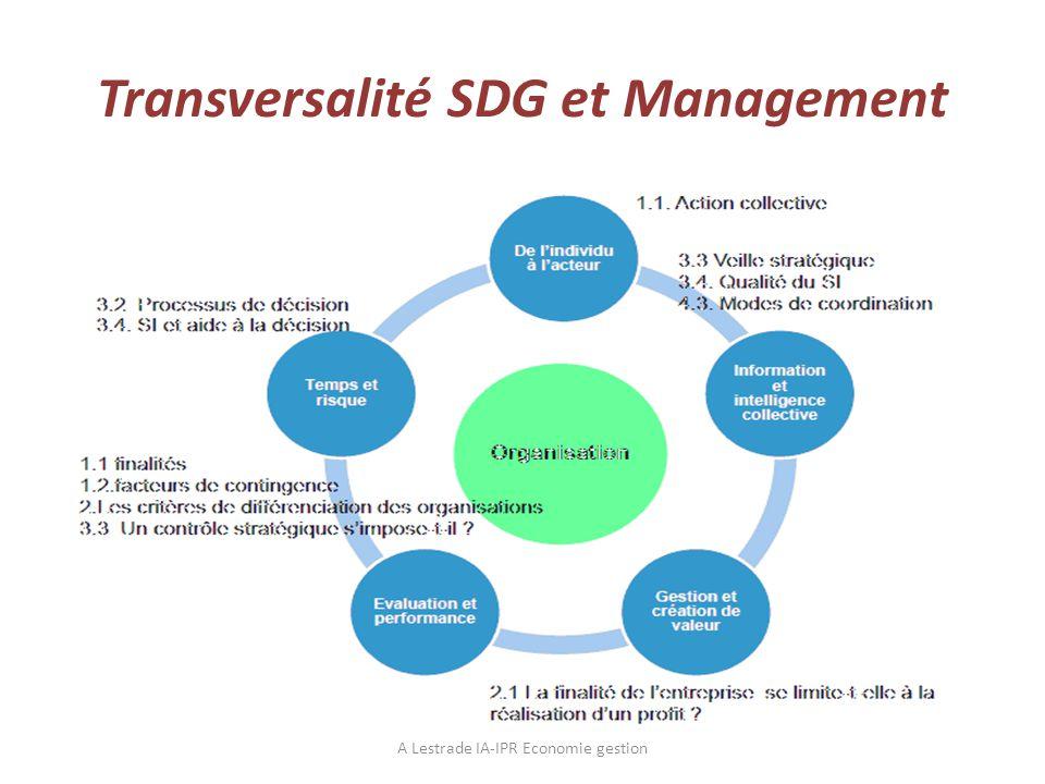 Transversalité SDG et Management A Lestrade IA-IPR Economie gestion