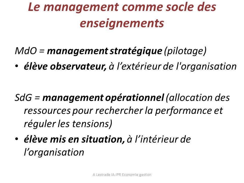 Le management comme socle des enseignements MdO = management stratégique (pilotage) élève observateur, à lextérieur de l'organisation SdG = management