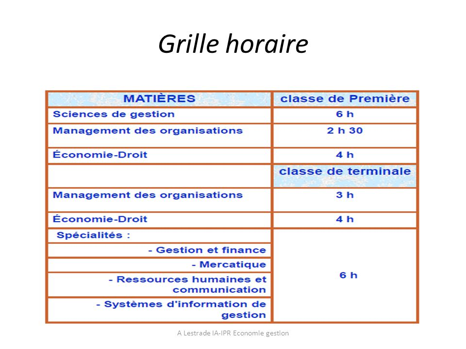 Grille horaire A Lestrade IA-IPR Economie gestion