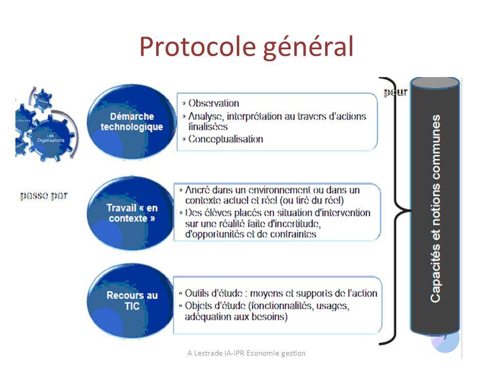 5 thèmes sous forme de questionnement (5) A Lestrade IA-IPR Economie gestion
