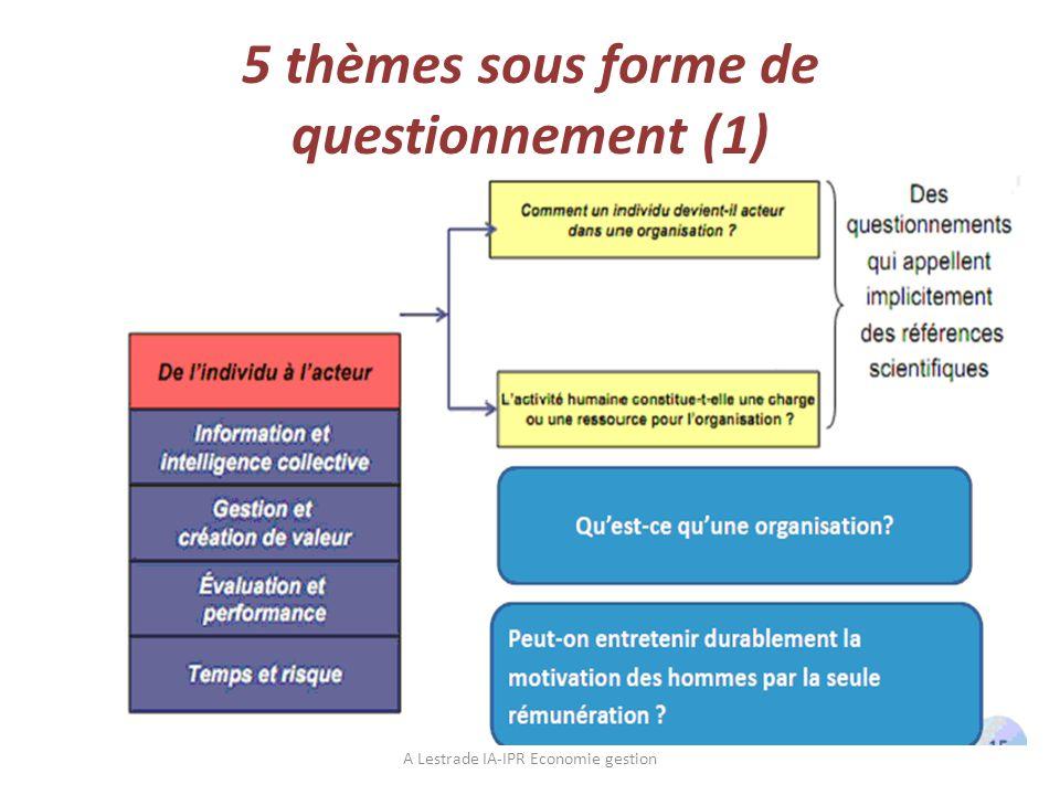 5 thèmes sous forme de questionnement (1) A Lestrade IA-IPR Economie gestion